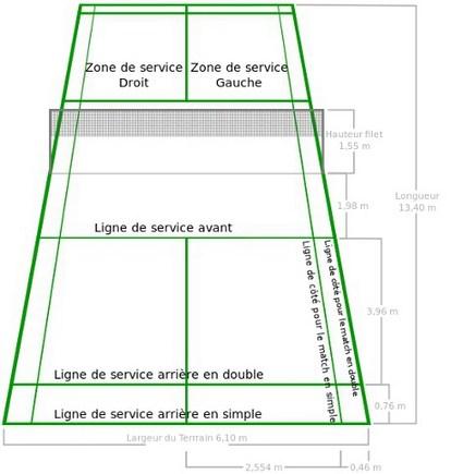 Dimensions terrain badminton images - Dimensions d un terrain de tennis ...