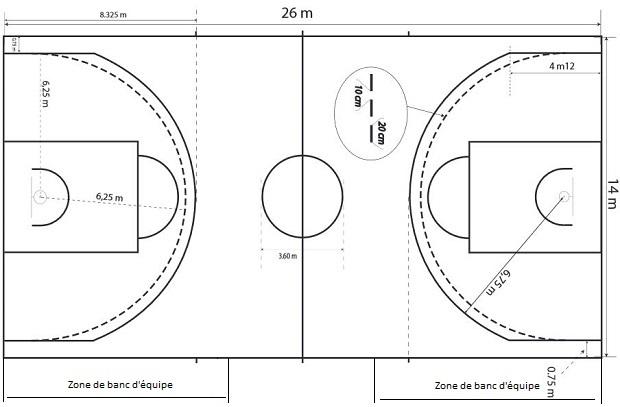 les trac s de sols sportifs et lignage de surfaces de jeu. Black Bedroom Furniture Sets. Home Design Ideas