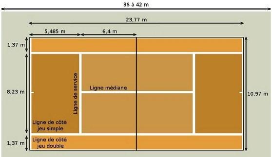 Les trac s de sols sportifs et lignage de surfaces de jeu for Longueur terrain de tennis